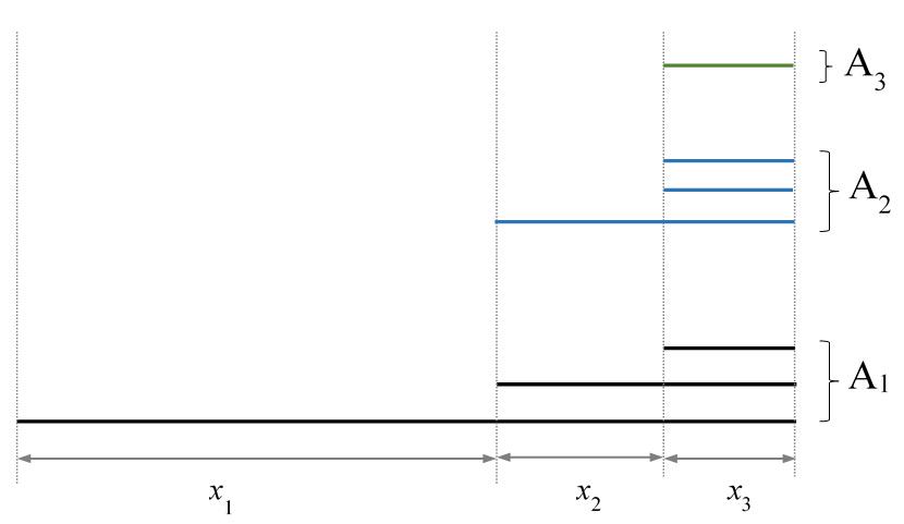 DiceSumProblem_Figure1PS