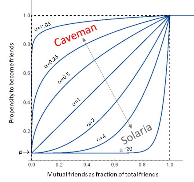 Caveman_Solaria