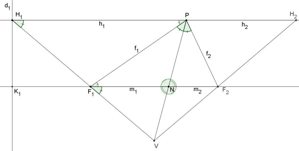 ellipse-construction-part2