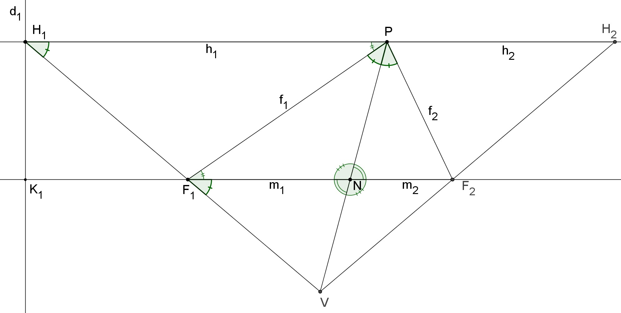 Ellipse geometric proof of the equivalence of two definitions