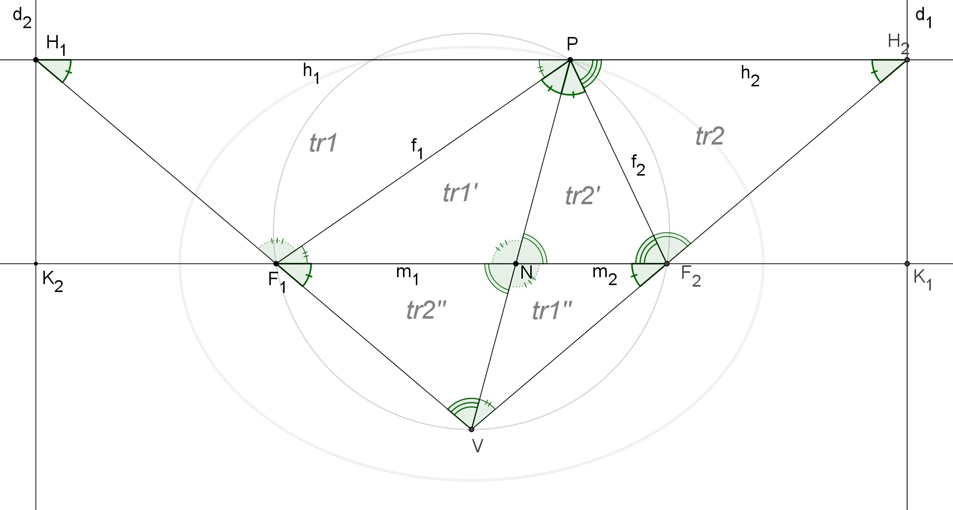 Ellipse: geometric proof of the equivalence of two