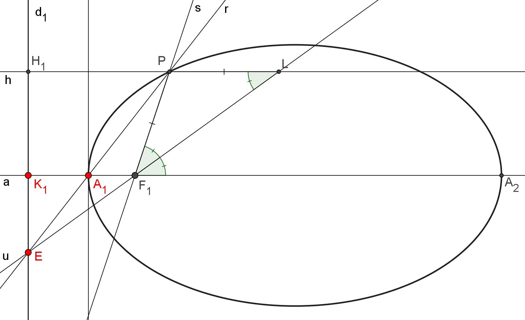 definition of ellipse Ellipses are a special grammar tool read this article to learn when to use ellipses.