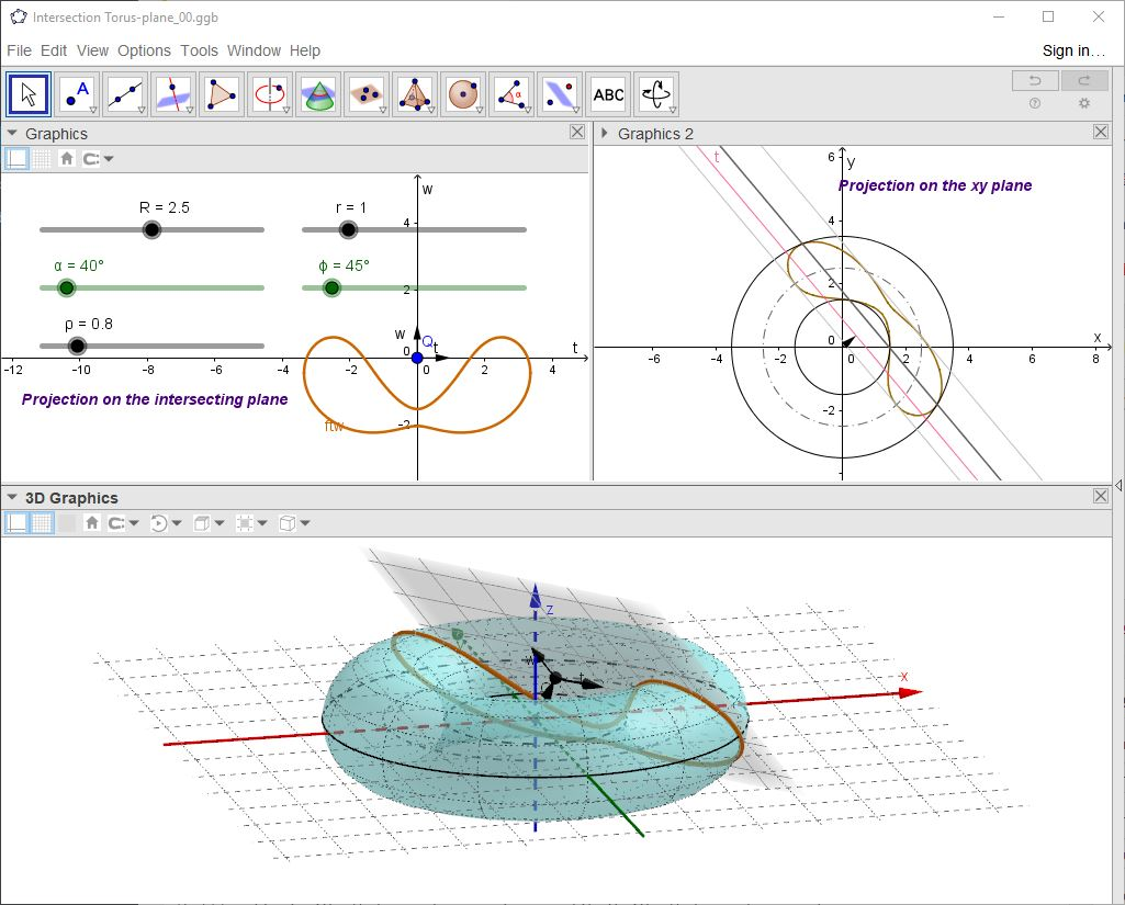 Toric sections - The torus-Plane Intersection simulation with Geogebra
