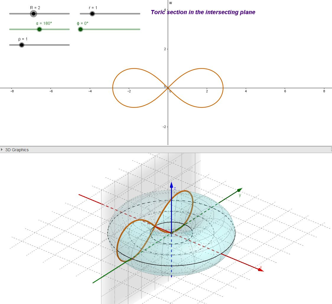 3 intersecting planes. a toric section: bernoulli\u0027s lemniscate 3 intersecting planes